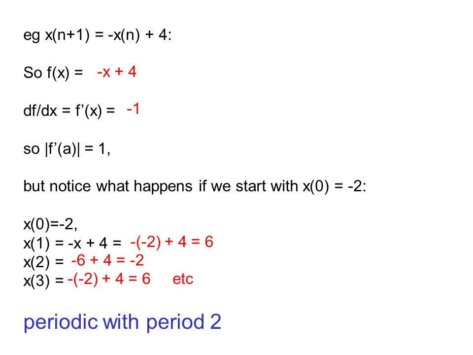 periodic with period 2 eg x(n+1) = -x(n) + 4: So f(x) =