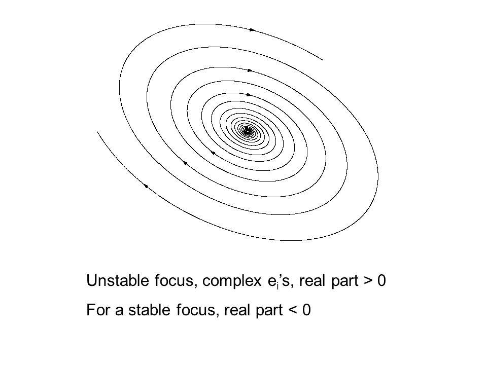 Unstable focus, complex ei's, real part > 0