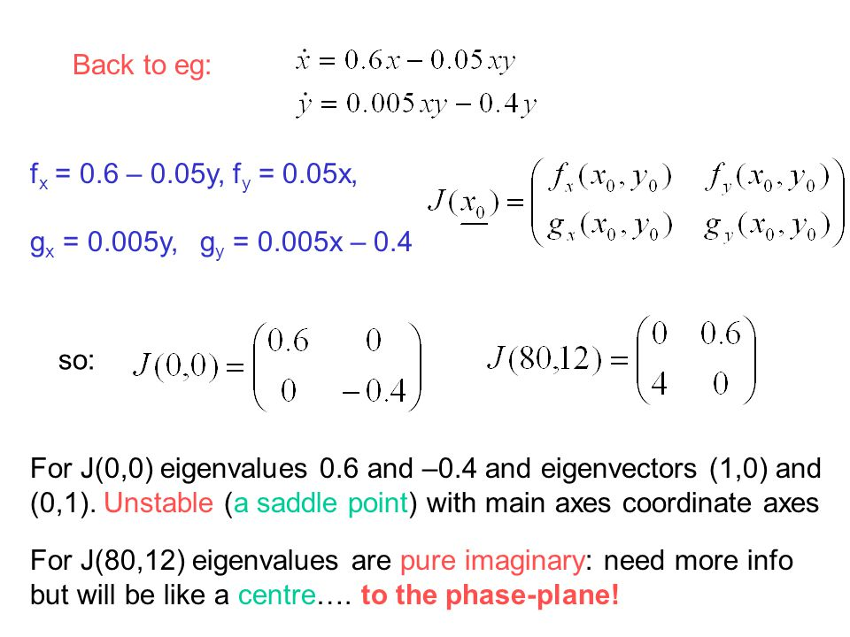Back to eg: fx = 0.6 – 0.05y, fy = 0.05x, gx = 0.005y, gy = 0.005x – 0.4. so: