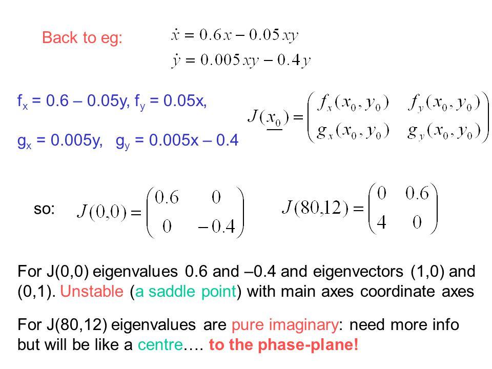 Back to eg: fx = 0.6 – 0.05y, fy = 0.05x, gx = 0.005y, gy = 0.005x – 0.4. so: