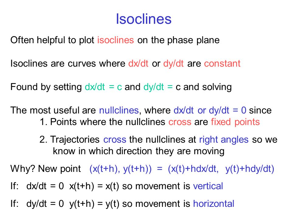 Isoclines Often helpful to plot isoclines on the phase plane