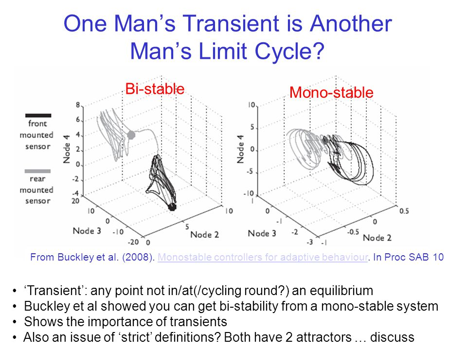 One Man's Transient is Another Man's Limit Cycle