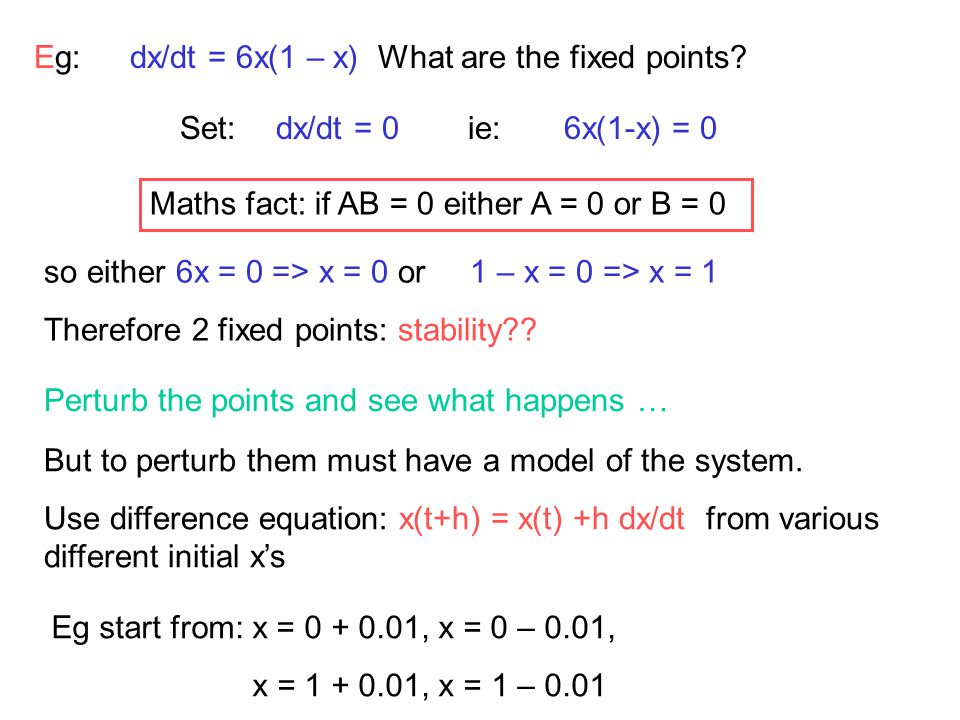 Eg: dx/dt = 6x(1 – x) What are the fixed points