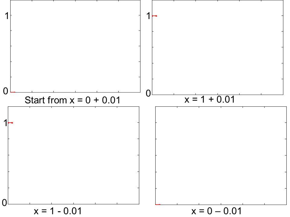 1 1 Start from x = 0 + 0.01 x = 1 + 0.01 1 x = 1 - 0.01 x = 0 – 0.01