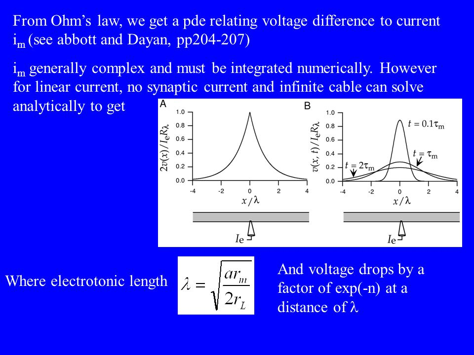 From Ohm's law, we get a pde relating voltage difference to current im (see abbott and Dayan, pp204-207)