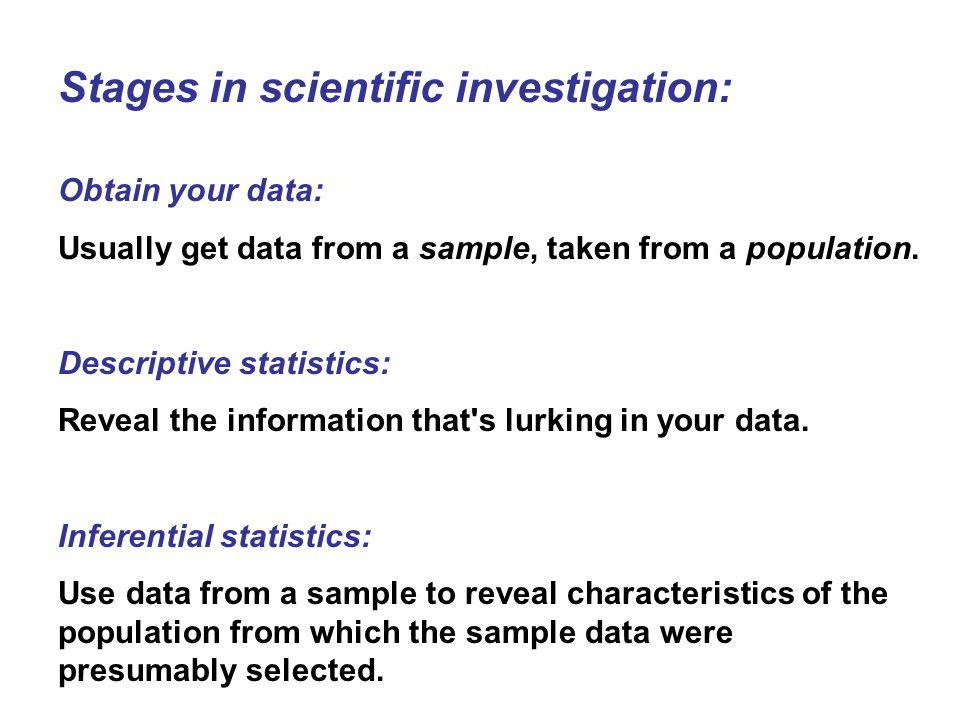 Stages in scientific investigation:
