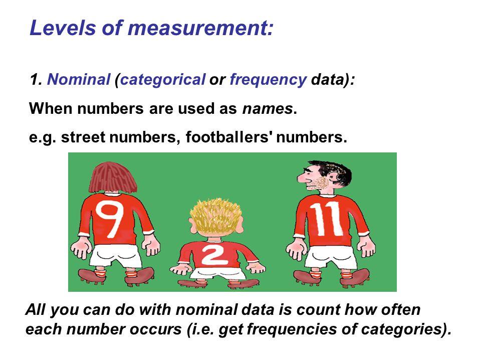 Levels of measurement: