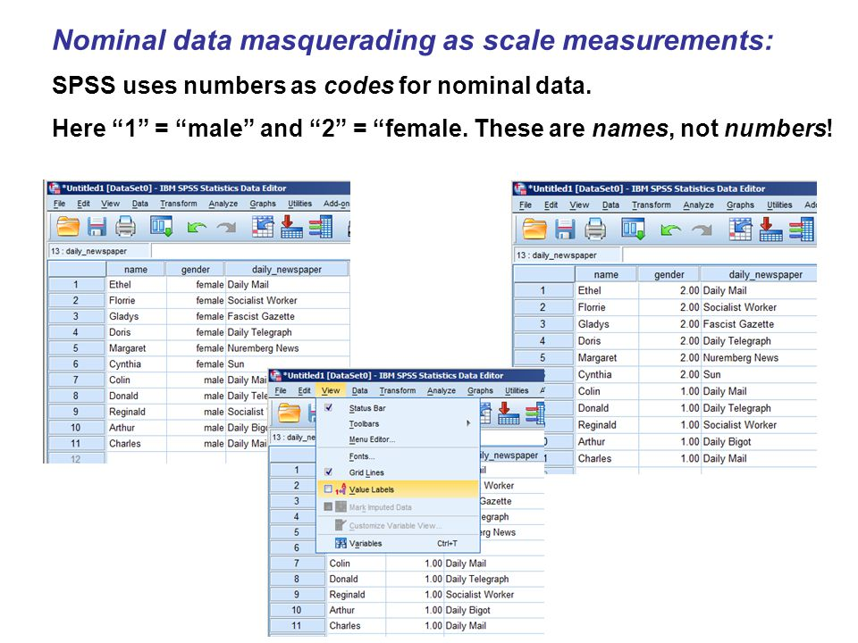 Nominal data masquerading as scale measurements: