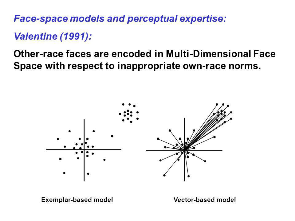 Face-space models and perceptual expertise: Valentine (1991):