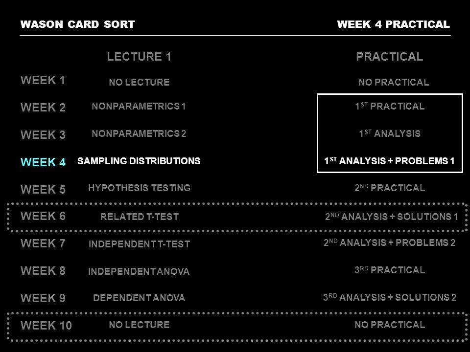 LECTURE 1 PRACTICAL WEEK 1 WEEK 2 WEEK 3 WEEK 4 WEEK 5 WEEK 6 WEEK 7