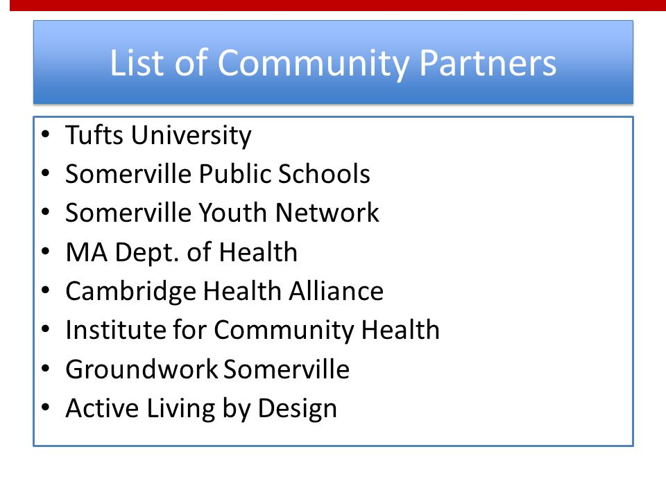 List of Community Partners