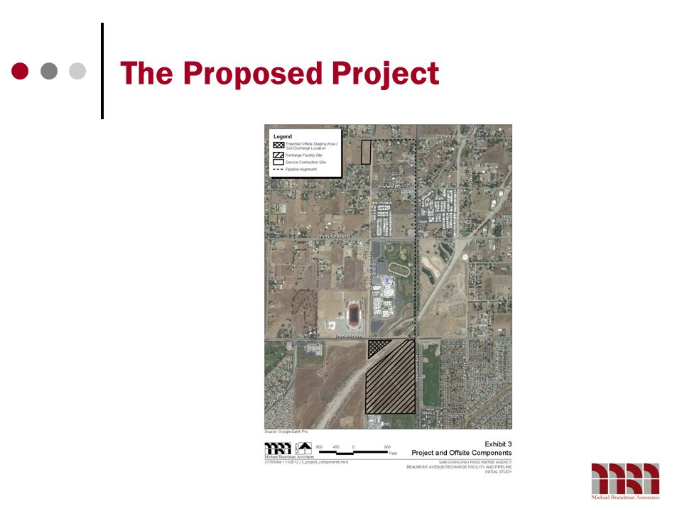 The Proposed Project
