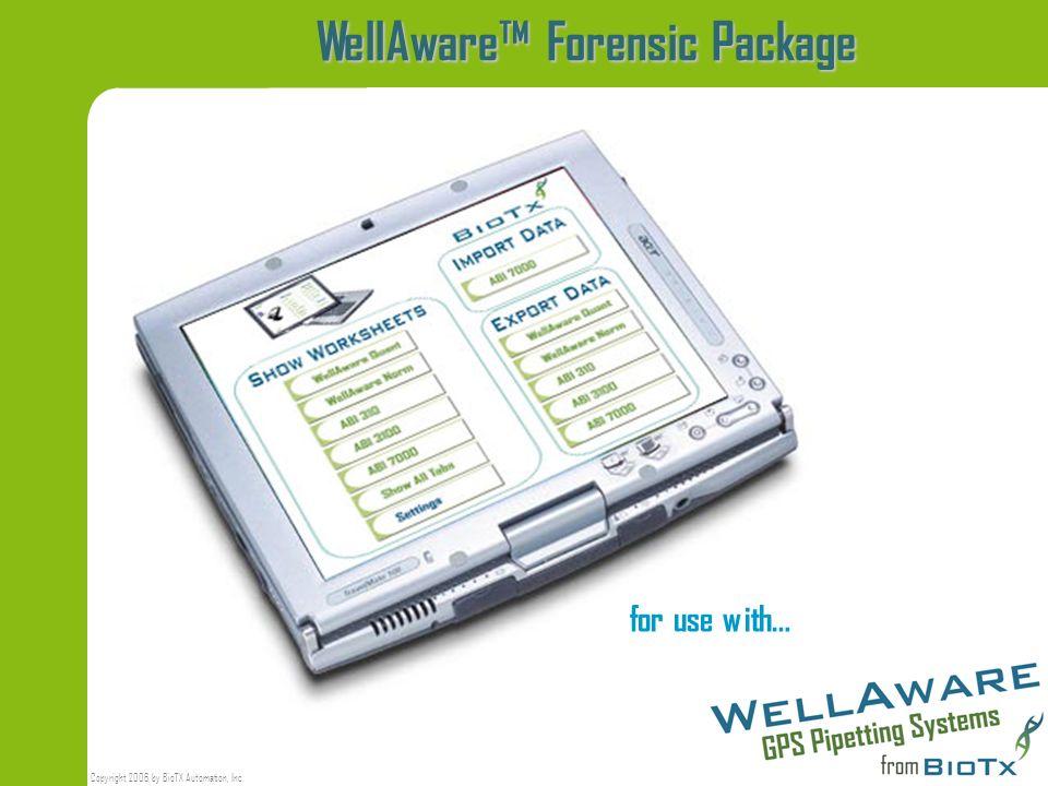 WellAware™ Forensic Package