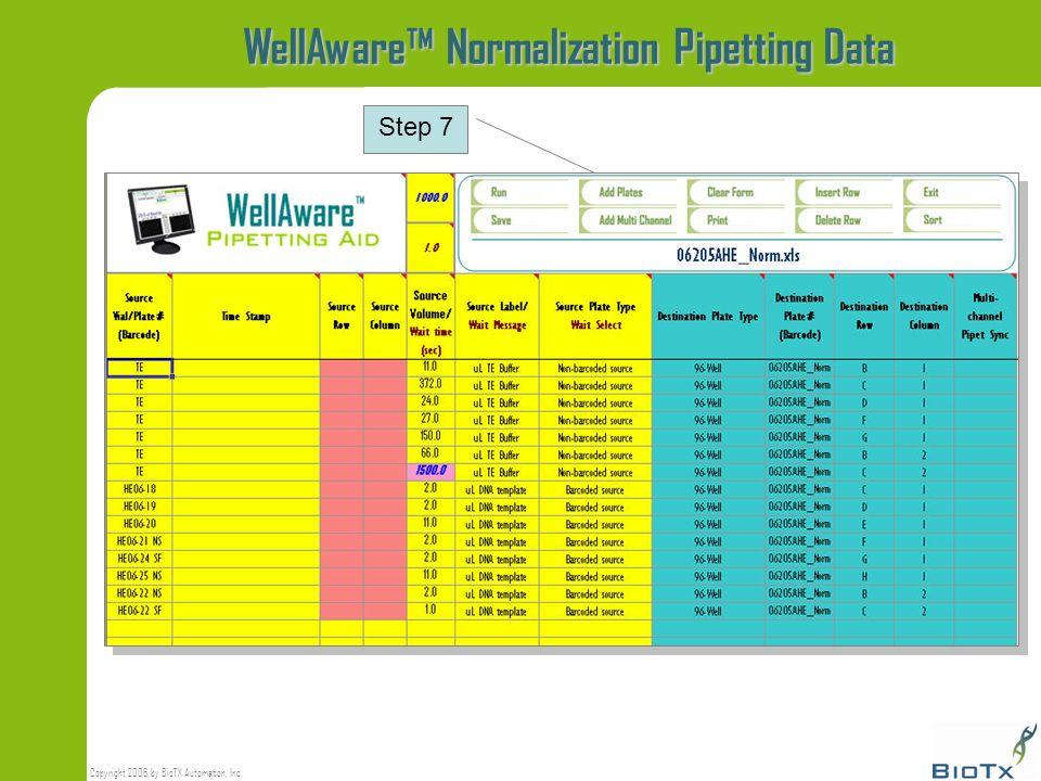WellAware™ Normalization Pipetting Data