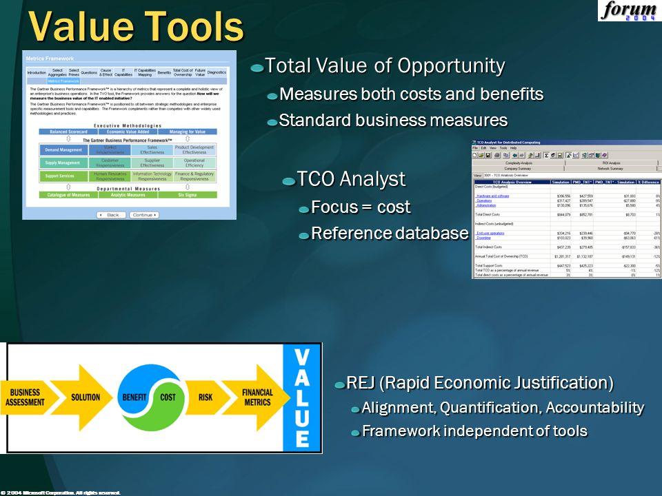 Value Tools Total Value of Opportunity TCO Analyst