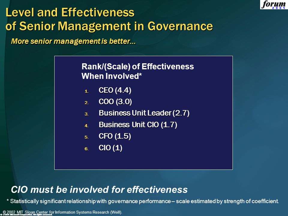 MGB 2003 Level and Effectiveness of Senior Management in Governance More senior management is better…