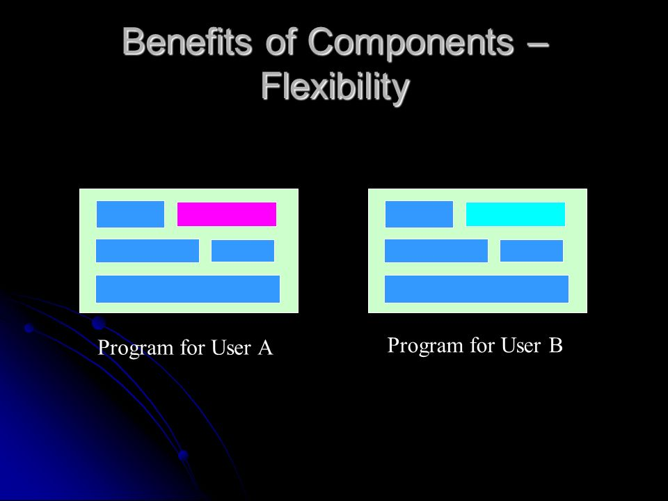 Benefits of Components – Flexibility