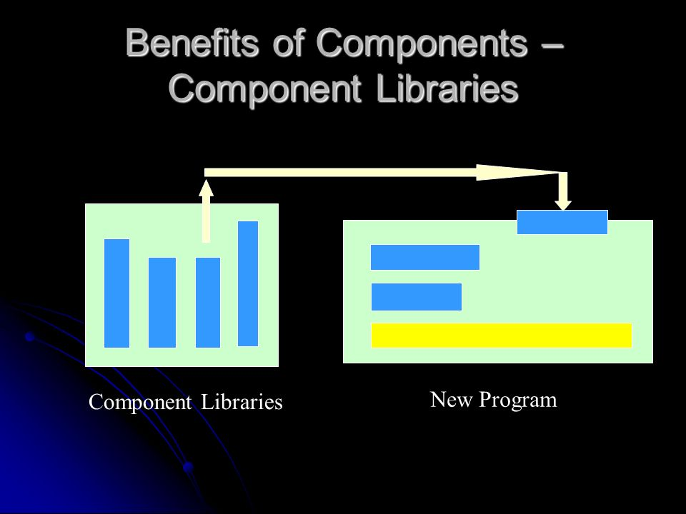 Benefits of Components – Component Libraries