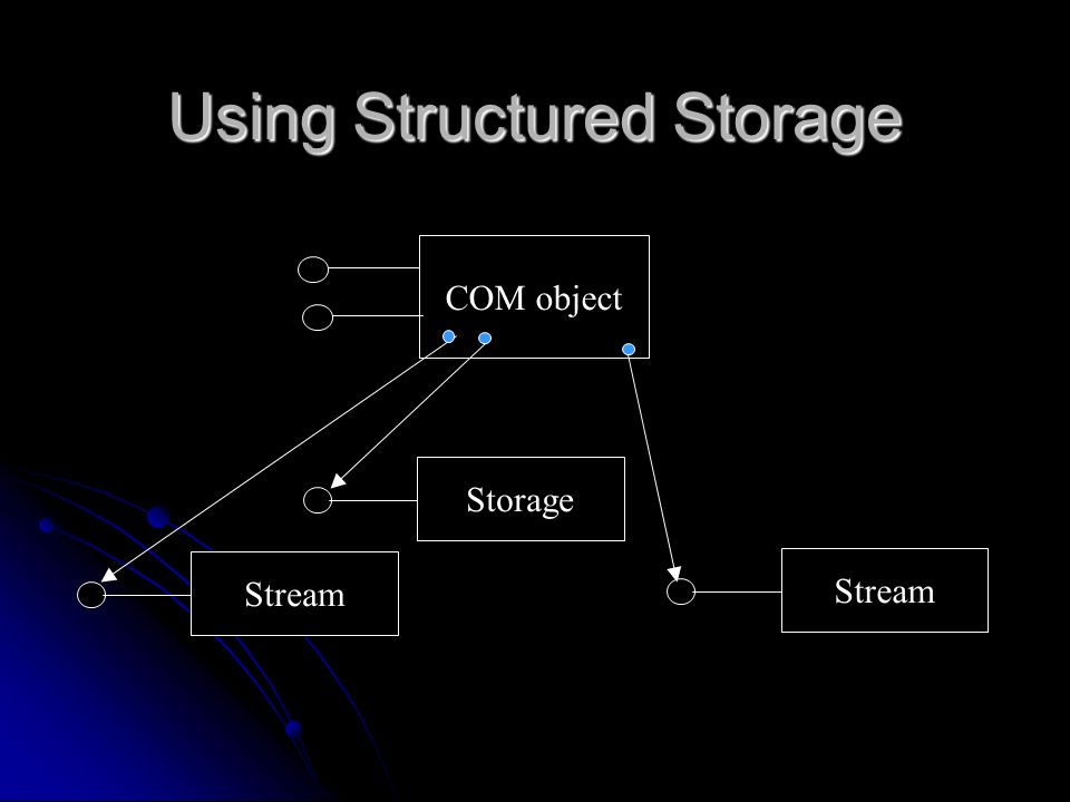 Using Structured Storage
