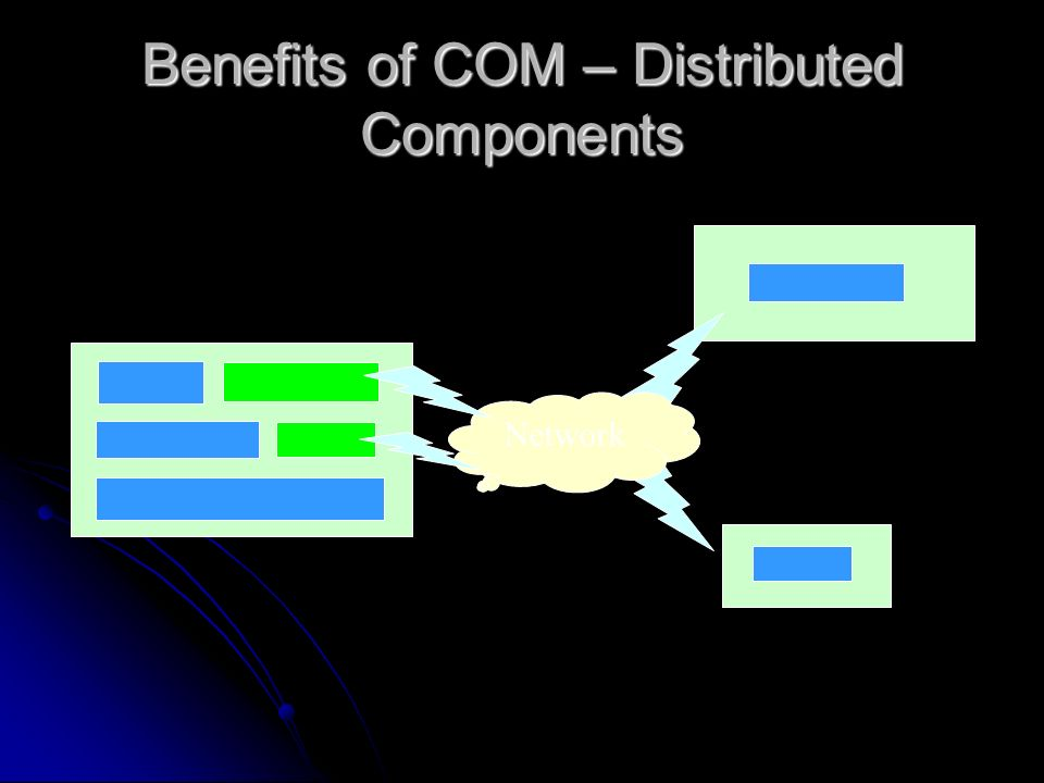 Benefits of COM – Distributed Components
