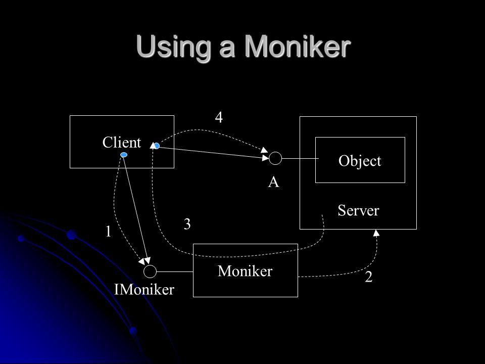 Using a Moniker Client Moniker Object Server 1 2 3 4 A IMoniker