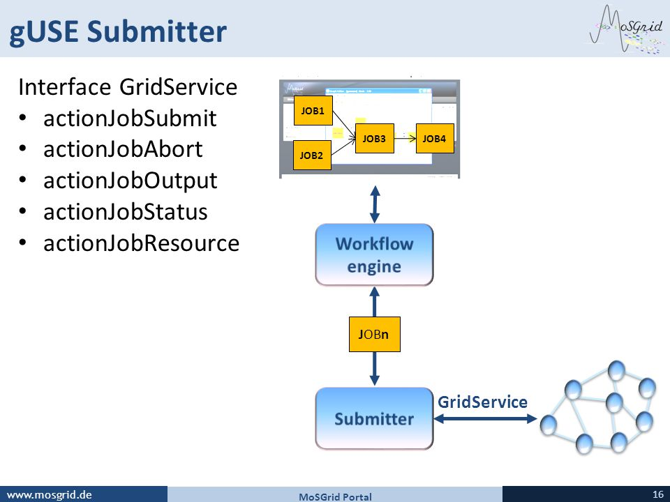 gUSE Submitter Interface GridService actionJobSubmit actionJobAbort
