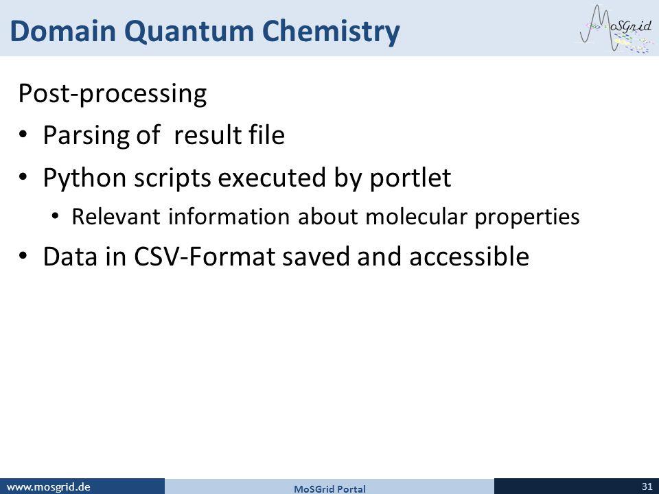 Domain Quantum Chemistry