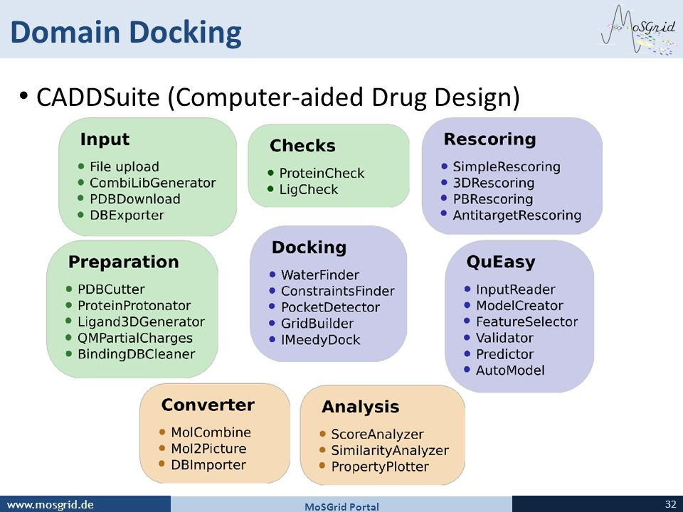 Domain Docking CADDSuite (Computer-aided Drug Design) MoSGrid Portal
