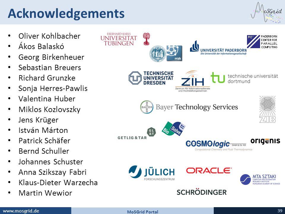 Acknowledgements Oliver Kohlbacher Ákos Balaskó Georg Birkenheuer
