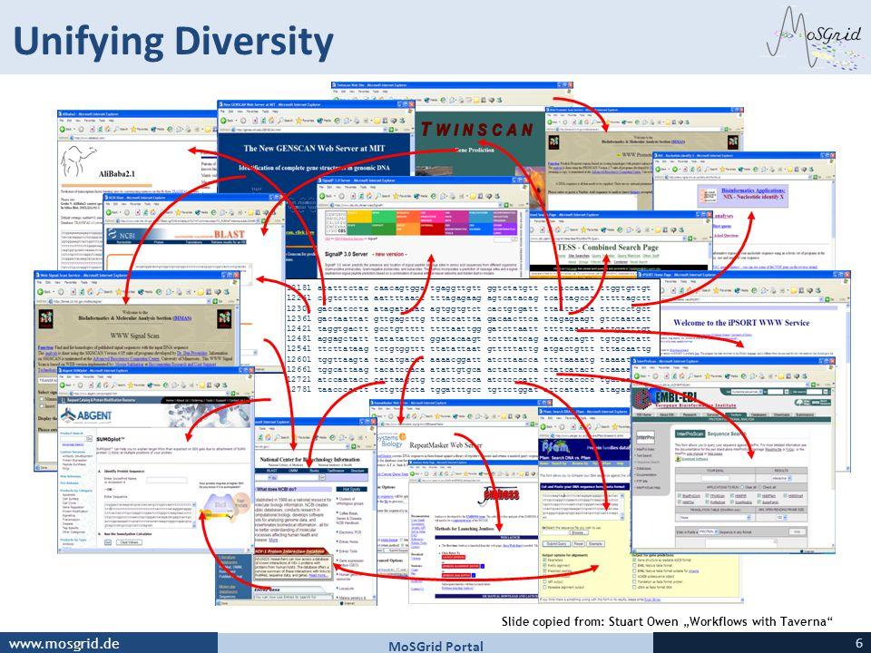 Unifying Diversity MoSGrid Portal