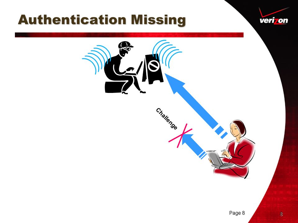 Authentication Missing