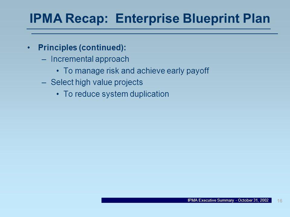 IPMA Recap: Enterprise Blueprint Plan
