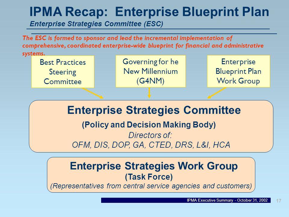 IPMA Recap: Enterprise Blueprint Plan Enterprise Strategies Committee (ESC)