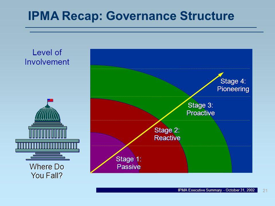 IPMA Recap: Governance Structure
