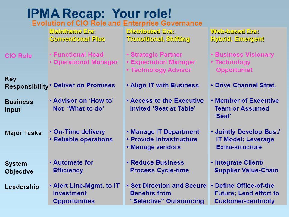 Evolution of CIO Role and Enterprise Governance