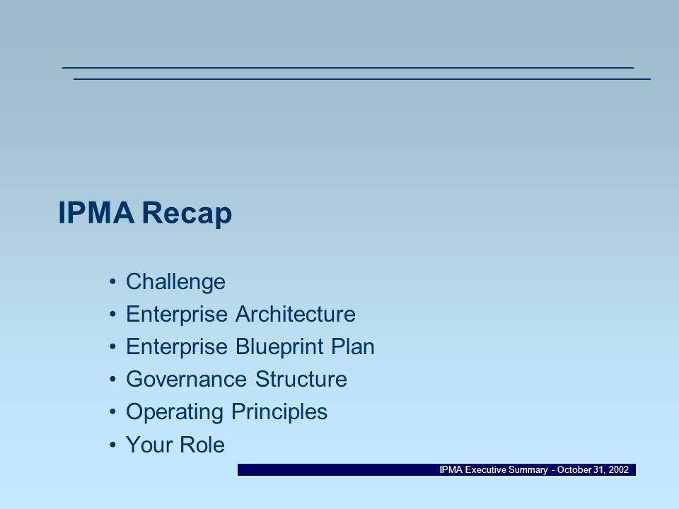 IPMA Recap Challenge Enterprise Architecture Enterprise Blueprint Plan