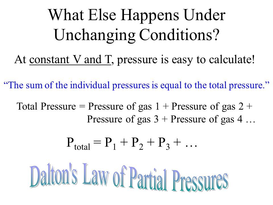 What Else Happens Under Unchanging Conditions