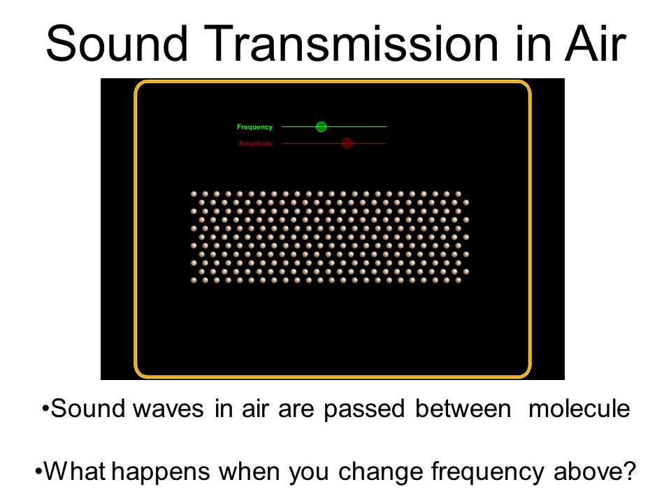 Sound Transmission in Air