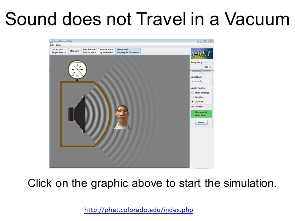 Sound does not Travel in a Vacuum