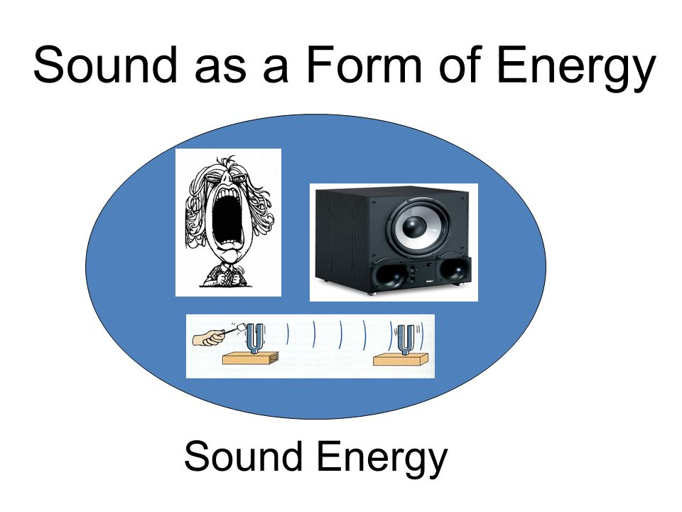 Sound as a Form of Energy