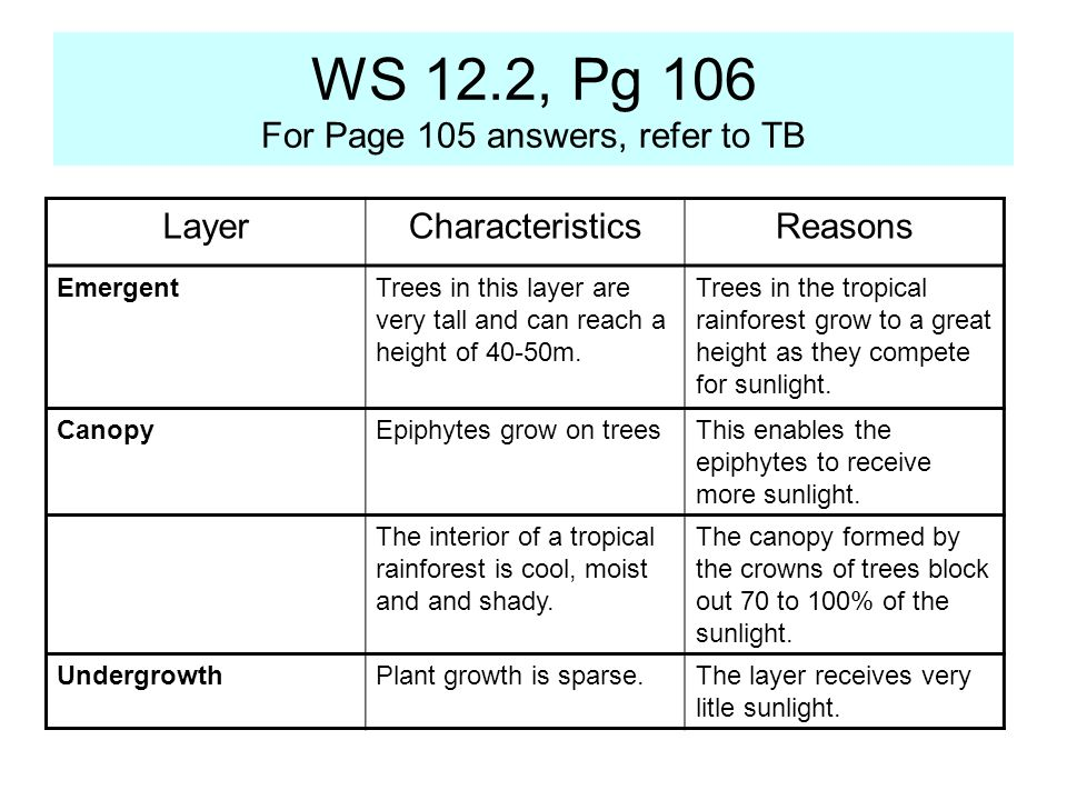 WS 12.2, Pg 106 For Page 105 answers, refer to TB
