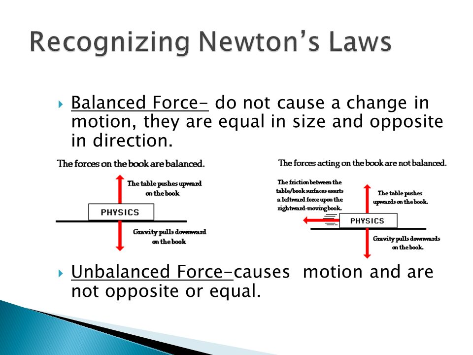 Recognizing Newton's Laws