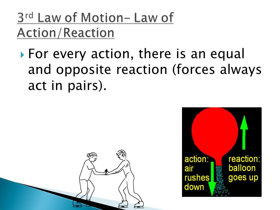 3rd Law of Motion- Law of Action/Reaction