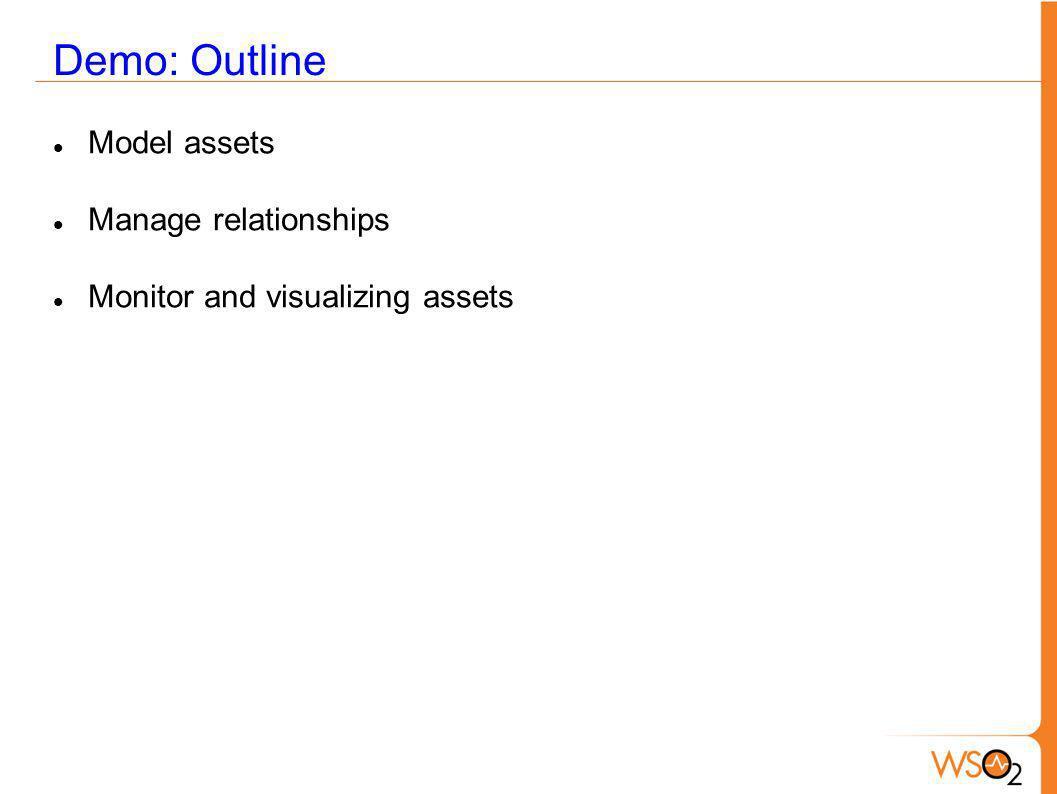 Demo: Outline Model assets Manage relationships