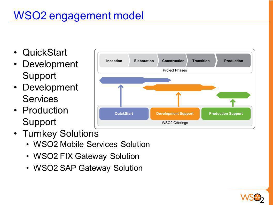 WSO2 engagement model QuickStart Development Support