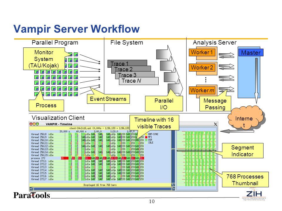 Vampir Server Workflow