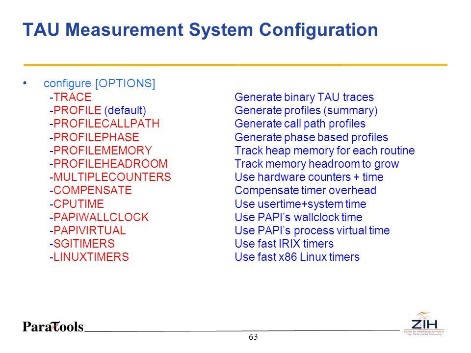 TAU Measurement System Configuration