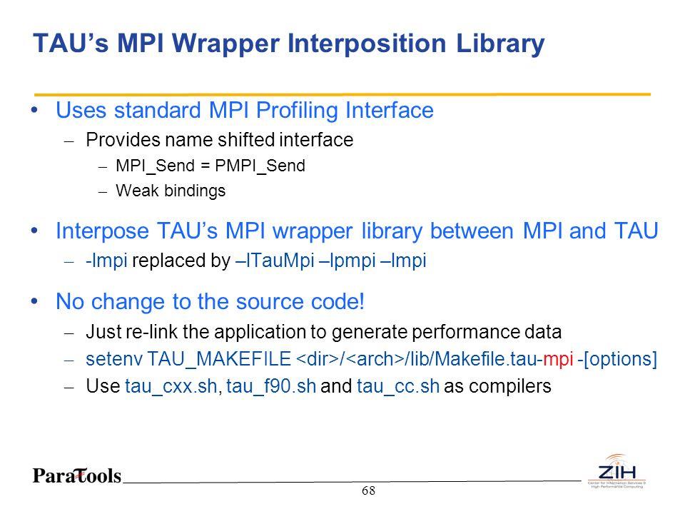 TAU's MPI Wrapper Interposition Library