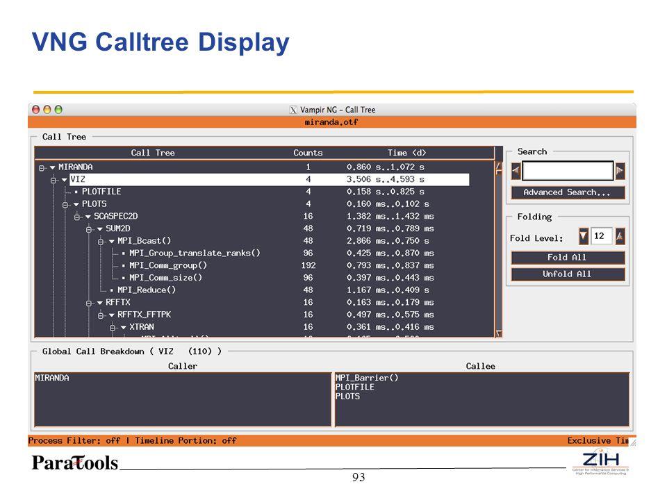 VNG Calltree Display