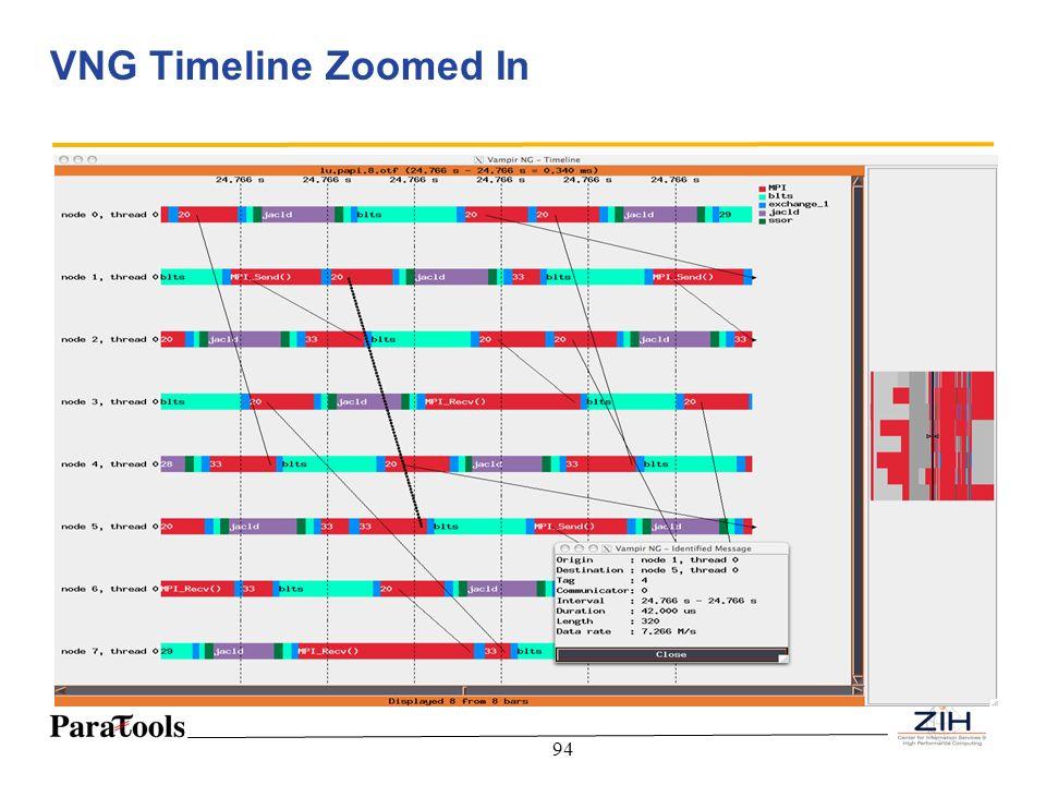 VNG Timeline Zoomed In